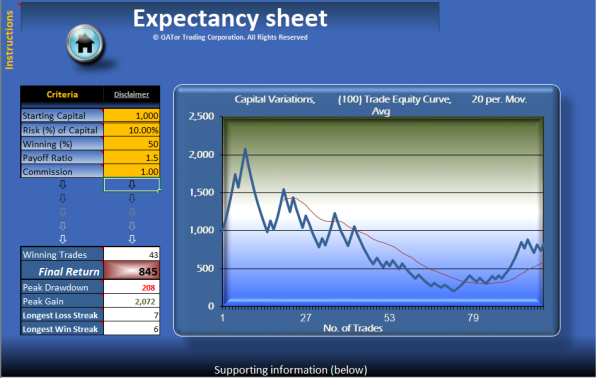 expectancy5